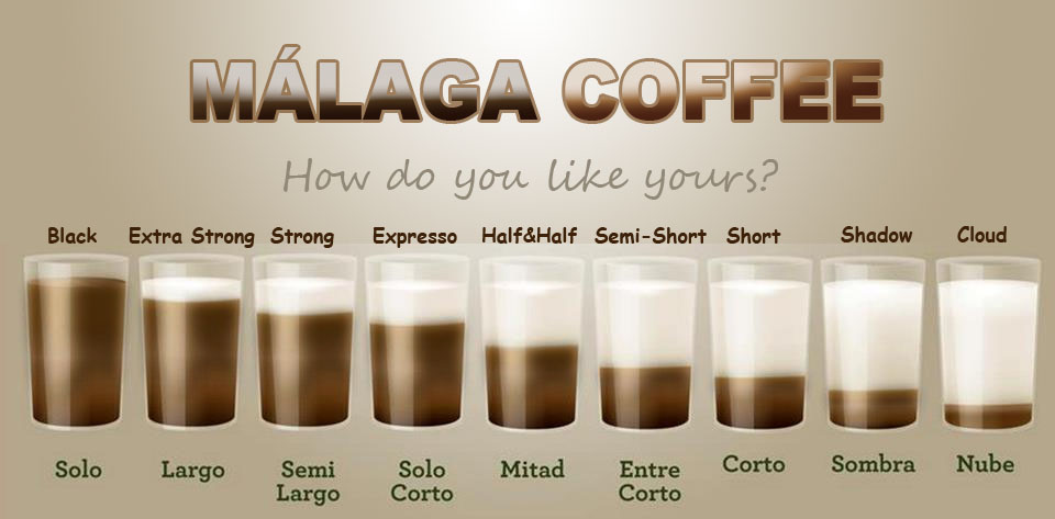 9 ways to order a coffee in Malaga