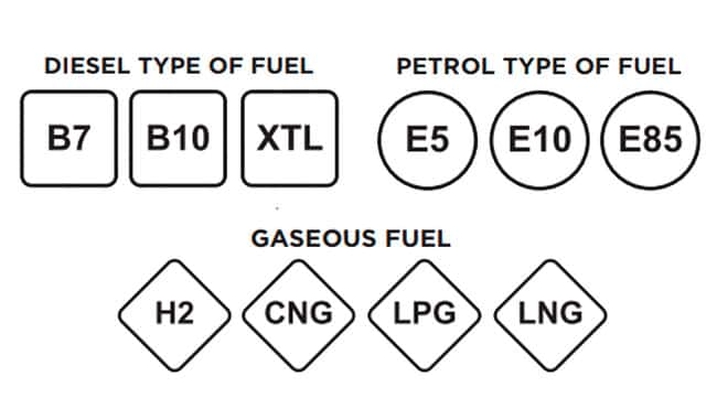 new fuel tags guide