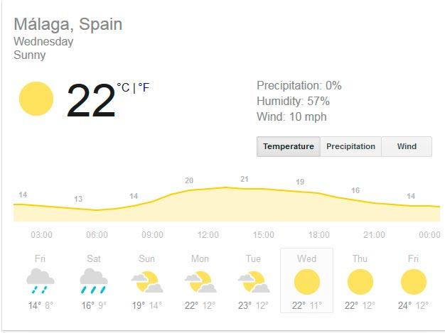 Wettervorhersage-maerz