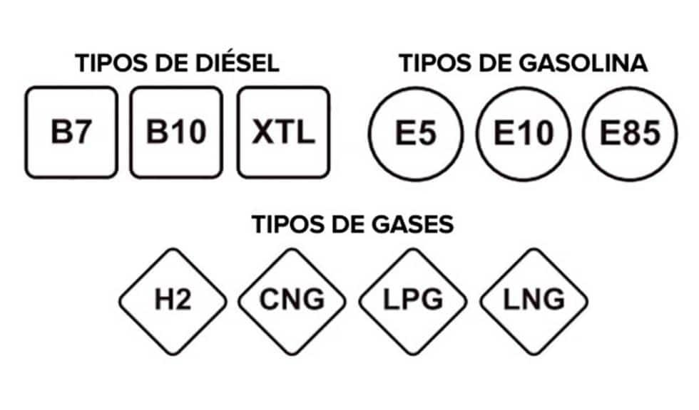 nuevas etiquetas de carburante