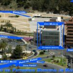 Guía de museos en Málaga