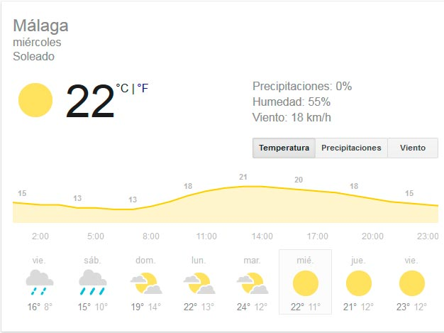 prevision-meteorologica-malaga-marzo-2017