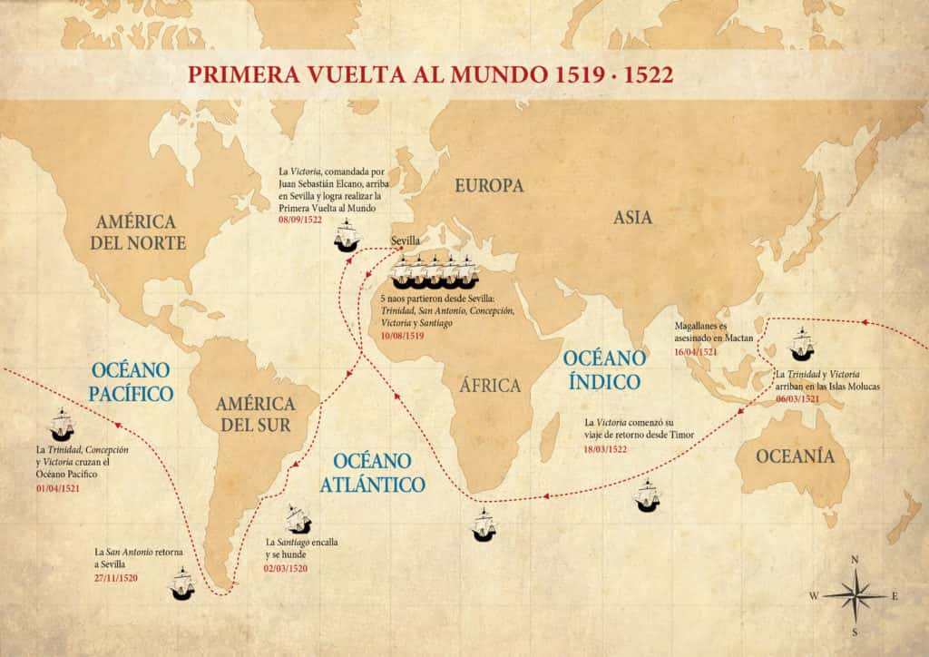Mapa de la primera vuelta al mundo