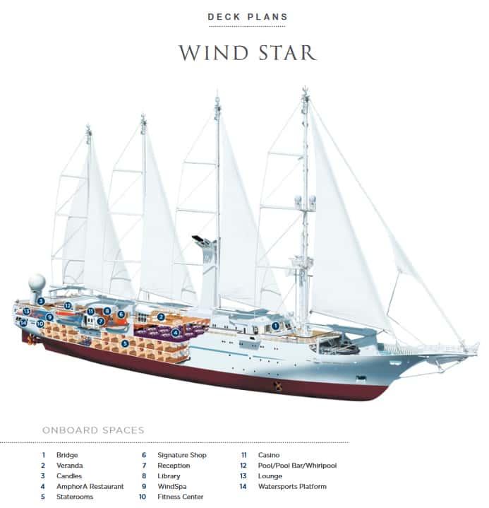 Wind Star sailboat